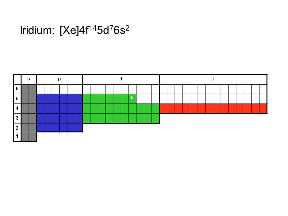 Iridium: [Xe]4f145d76s2 s p d f 6 5 Ir 4 3 2 1